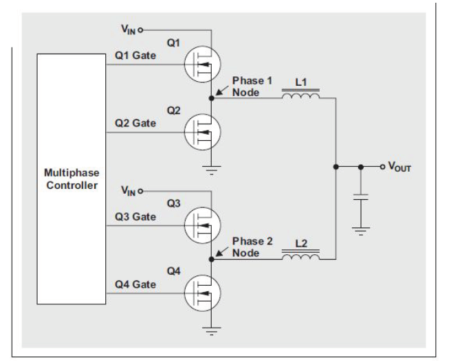 使用多相降压转换器和单相转换器有什么好处?