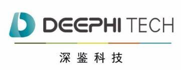 中国十大人工智能公司排行版