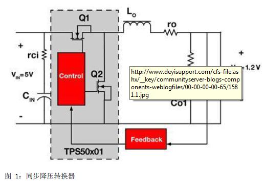 如何通过配置负载点转换器(POL)提供负电压或隔离输出电压