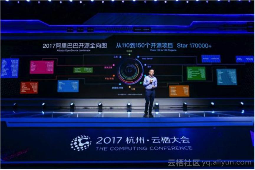 LC3大会,开源人的狂欢,反哺的力量驱动技术革新