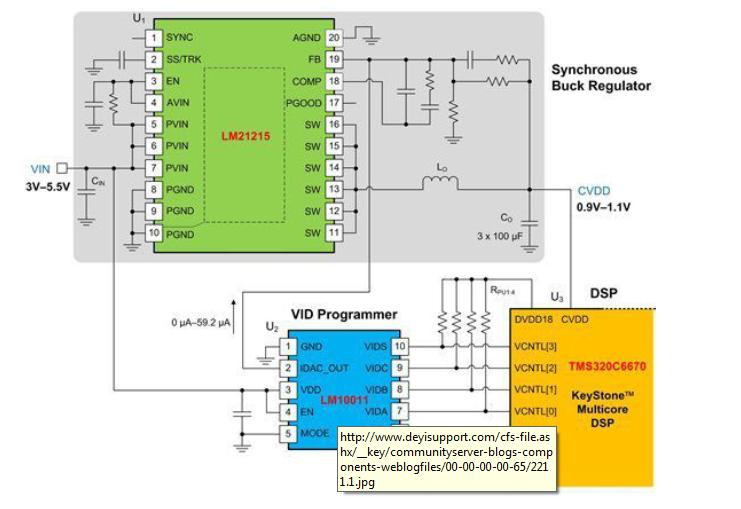 如何通过调节稳压器优化DSP功率预算?