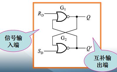 数字电路触发器和SR锁存器的概述及触发器的逻辑功能及其描述方法