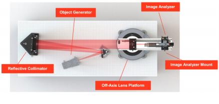 全光谱传函仪,透镜MTF快速自动测试系统的详细中文资料概述