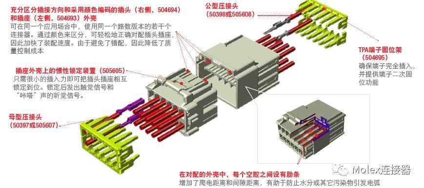 莫仕推出的CP-3.3线对线连接器系统特点性能介绍