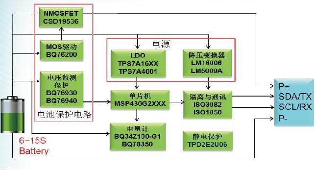 动力电池管理系统详细资料免费下载