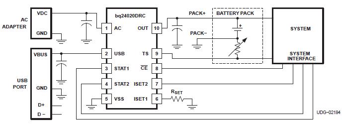 BQTENTY II线性充电和系统功率管理设备的详细数据手册免费下载