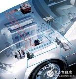 在电动车辆的电池管理系统中电流传感器有什么应用?