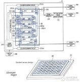 佳能新专利:堆叠CMOS传感器,让相机拥有更快的数据处理速度