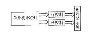 74hc595驱动led点阵原理及74HC595在8x8LED点阵中的应用