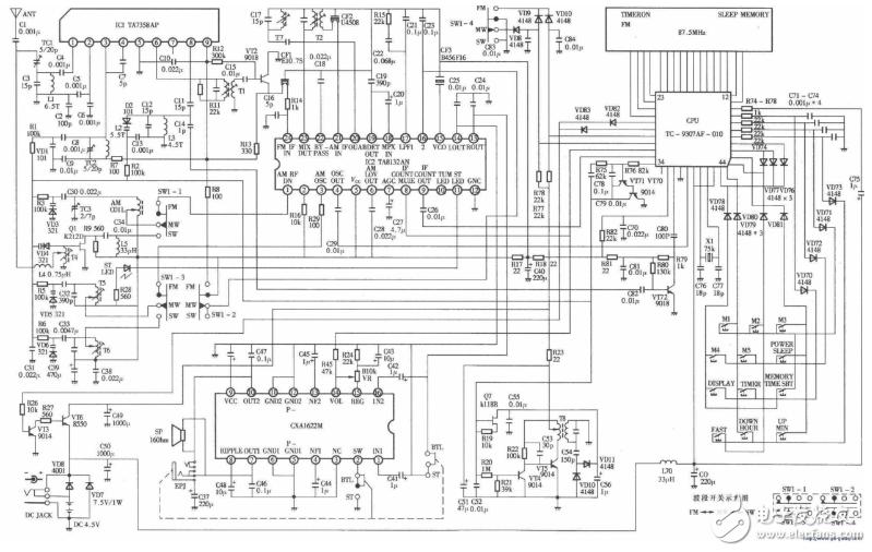 全波段收音机是什么?全波段数字调谐收音机原理分析