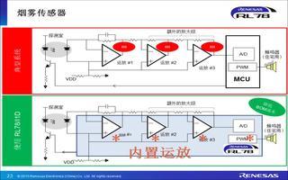 关于RL78/I1D新一代低功耗MCU的特点及应用介绍