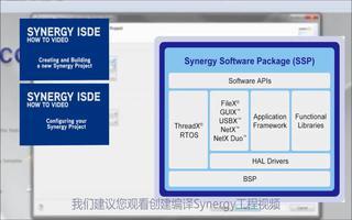 如何下载与安装Synergy软件包?