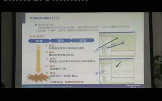 关于EZ-CUBE + R7F0C80xx2ESP的讲座视频