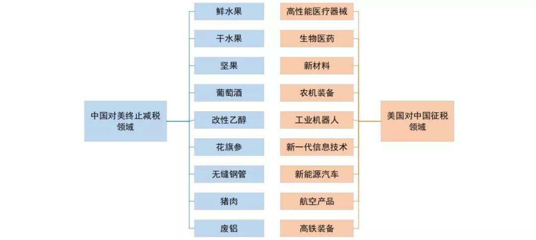 """透过""""中兴事件""""看中国半导体发展"""