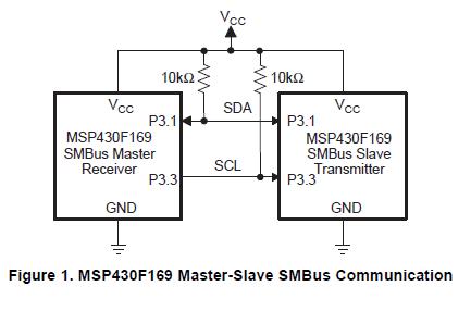 如何使用MSP430硬件I2C实现SMBus?的详细方法概述-电子发烧友网