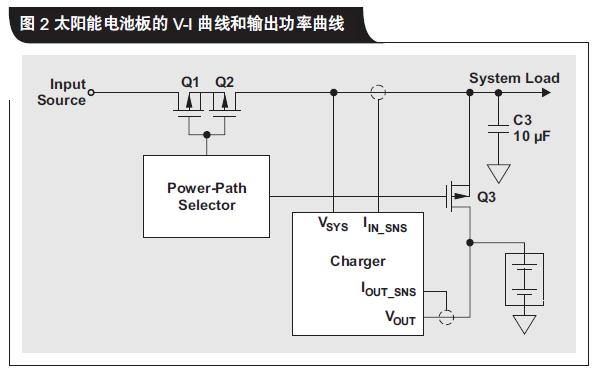 太阳能充电如何解决为多节电池应用提供了窄电压DCDC系统方案的概述