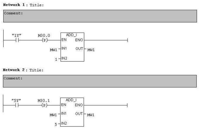 一文解析PLC的应用