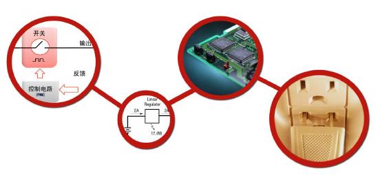 什么是电池电量监测技术?电池电量监测方法有哪些?