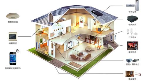 迅準科技致力于提供IoT WiFi智能照明解決方...