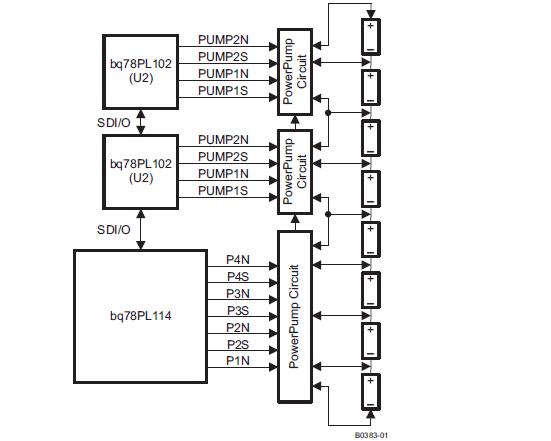功率泵单元如何进行平衡运行及应用电路设计的详细资料概述