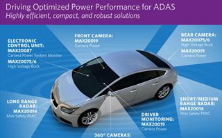 Maxim发布全新PMIC,优化汽车ADAS的供电设计