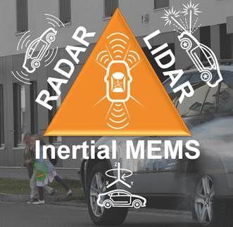自动驾驶的铁三角是什么?