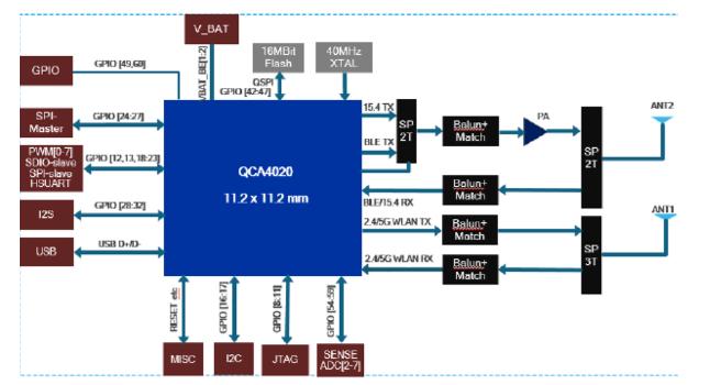 大联大诠鼎推出SIG MESH多协议物联网平台 完全兼容SIG MESH的网络标准