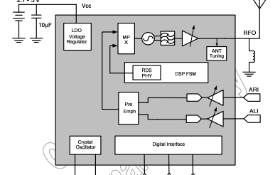QN8027便携式设备的高性能数字调频发射机数据手册详细资料免费下载