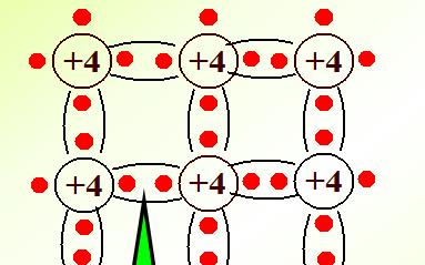 半导体器件基础知识包括二极管,三极管,BJT模型,场效应管的知识概述
