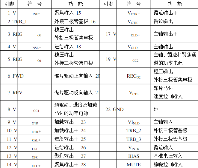 cd5888cb作用 cd5888cb引脚功能介绍