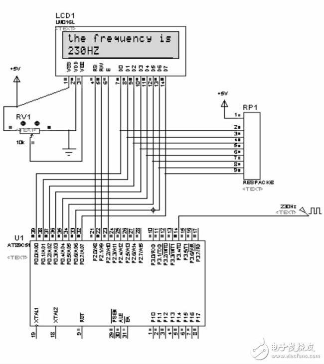 以at89s52单片机为控制核心的数字频率计设计
