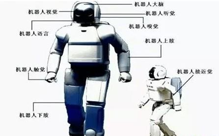 关于机器人传感器的种类介绍