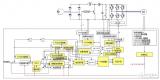 基于瑞萨电子电机控制,RAMDA算法技术特点及基本原理介绍