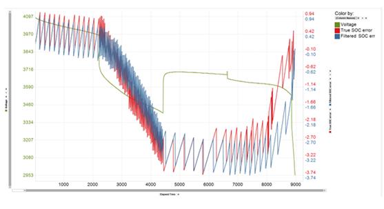 计量精度及其他影响精度因素的详细计算步骤