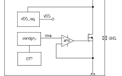 SM2082D单通道LED线性恒流控制芯片数据手册免费下载