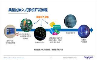 嵌入式开发平台Renesas Synergy™的特点介绍