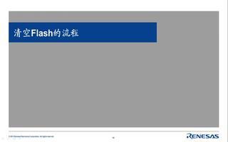 TPS-1教学:TPS-1 PROFINET Demo Board入门指南