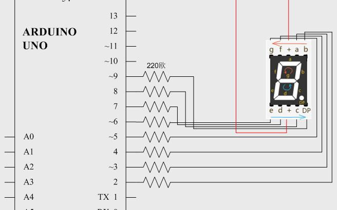 红外遥控数码管设计所需元件,电路原理图,接线图代码分析的资料概述
