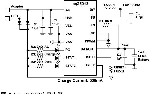 具有锂离子电池充电器和高效DCDC转换器bq25012芯片的详细资料概述