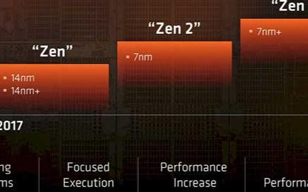 微星B450主板宣传广告曝出AMD或将推出12/...