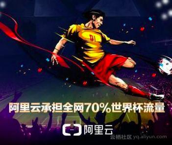 用足球阵型告诉你,阿里云如何护航全网70%世界杯流量