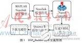 基于FPGA的可调FIR滤波器在实际通信系统中的...