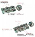 莫仕USB 2. 0集线器解决方案大幅度缩短上市时间和设计周期