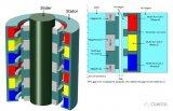 如何模拟用于波浪能发电的直线电机或发电机