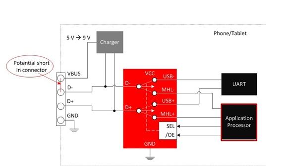 一招教你成功避免控制器短路至9V电源