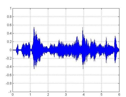 为音频放大器选择合适的带内部或外部扬声器