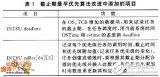 一文详解μC/OS-II的改进与应用研究