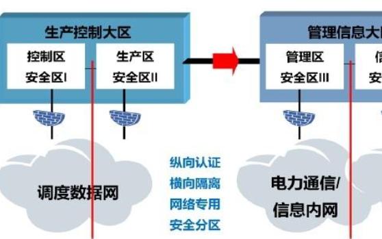 GBT50703-2011电力系统安全自动装置设计规范的详细中文资料概述