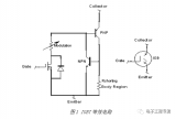 IGBT与MOSFET的本质区别是什么?