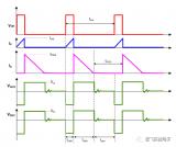PSR基于AP3772的设计过程分析